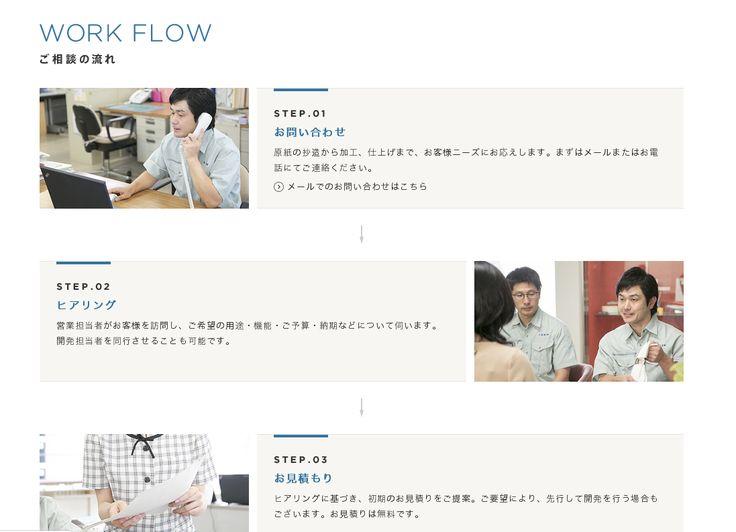 技術紹介|大福製紙株式会社  (via http://www.daifukuseishi.jp/technology.html#strong )