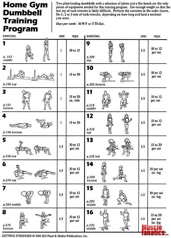 34 Best Gym Images On Pinterest Chest Exercises Cooking