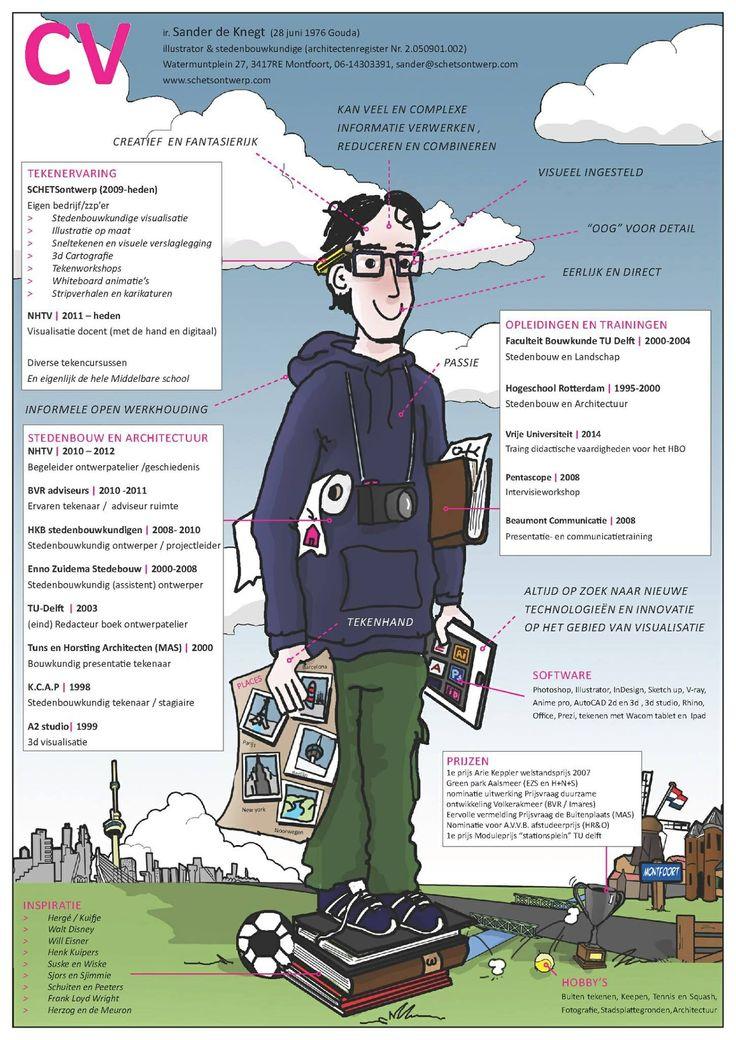CV Sander de Knegt, www.schetsontwerp.com