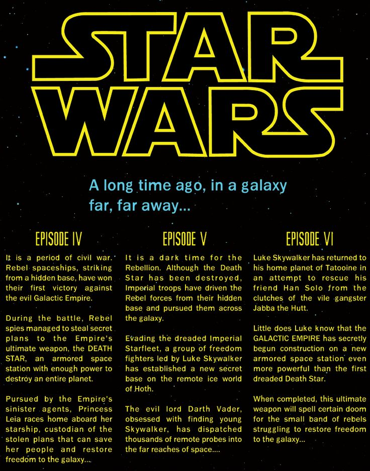 Opening Crawls Or Roll Ups For Star Wars The Empire Strikes Back And Return Of The Jedi Star Wars Opening Star Wars Opening Crawl Star Wars Quotes