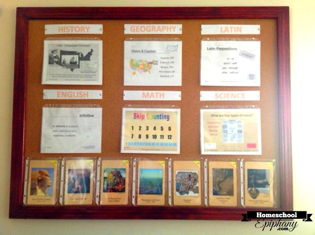 cc trifold board and notebooking organization homeschool