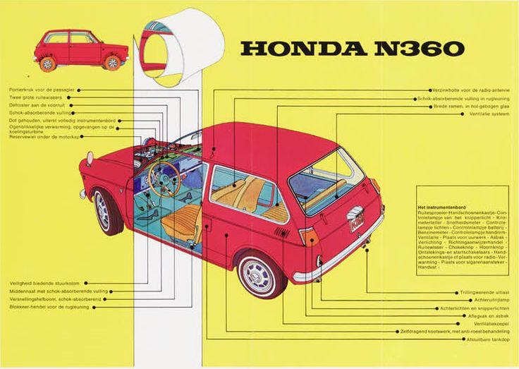 1970 Honda N360