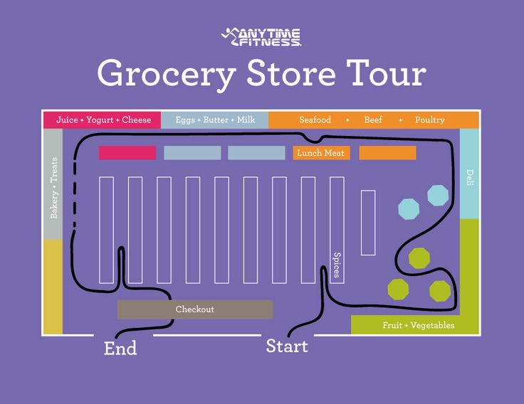 Follow These Tips And Our Grocery Store Map To Make Smart
