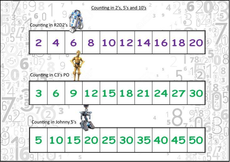 skip counting mat
