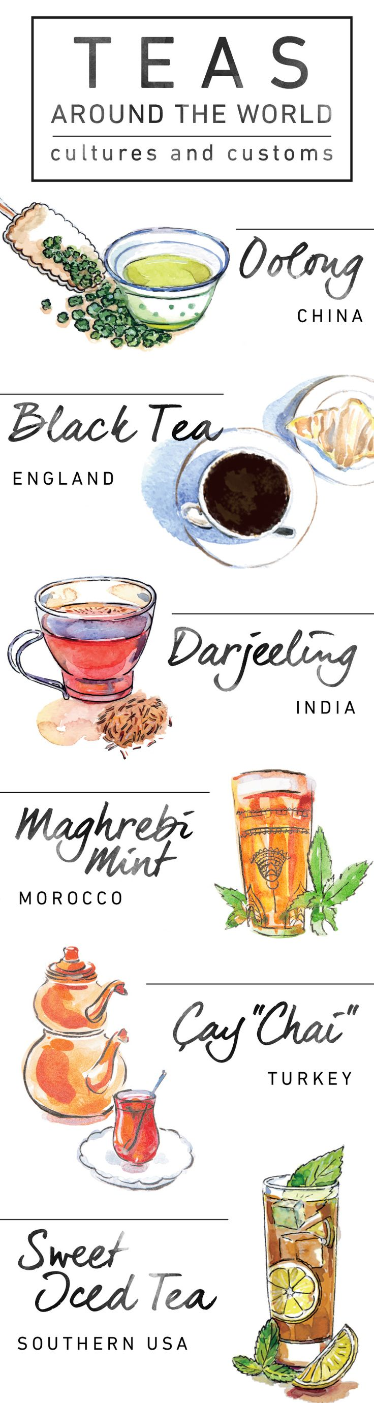 Tea from around the world ~ Did you know that tea is second only to water as the most common beverage in the world?