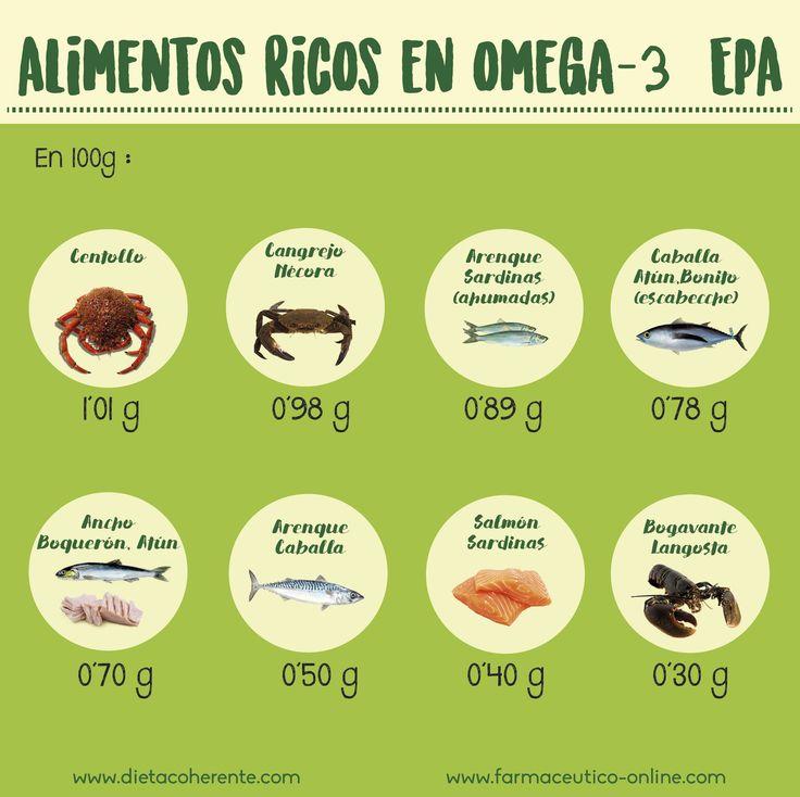 264 best infograf as images on pinterest - Alimentos ricos en magnesio y zinc ...
