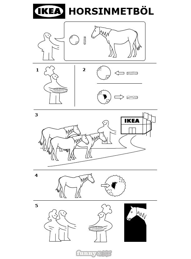 ikea 39 s instructions for making meatballs stuff fer yer