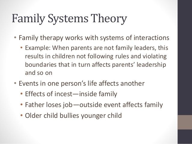 General Family Systems Theory Structural Family Therapy Family Systems Systems Theory Family Therapy