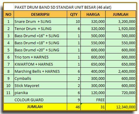 http://www.kostum-drumbandmarawis.com/harga-drum-band-sd-std-besar/