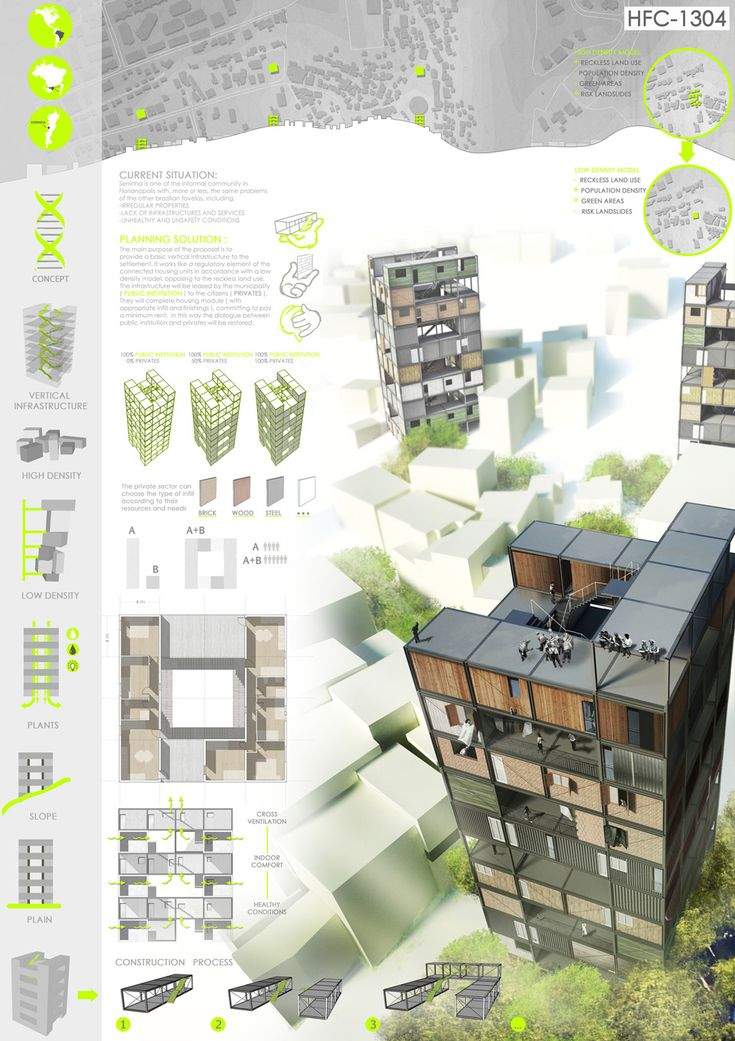 155 Best Architecture Presentation Board Images On Pinterest