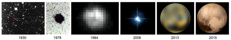 Exploring Space Pluto images from discovery until today