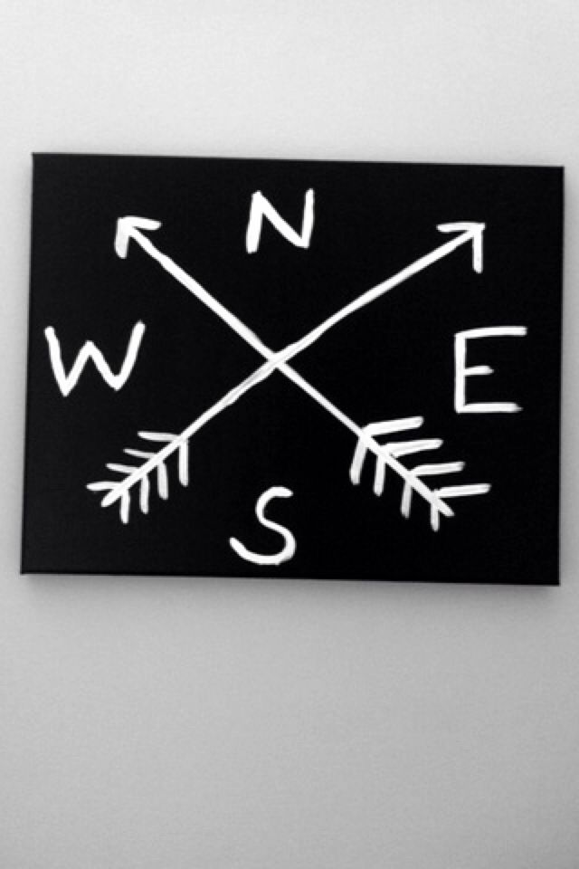 This is a super easy cute vintage painting. All you do is paint a canvas black and with white paint draw arrows and write n (north) s (south) w (west) e (east)