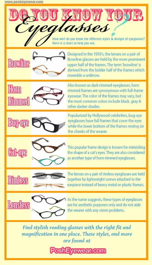 who invented reading glasses