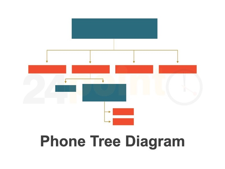 Best 25+ Tree diagram ideas on Pinterest Family tree diagram - phone tree template
