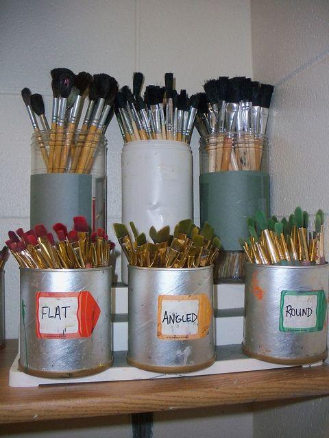 Brush organization