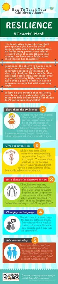 How To Teach Your Child About...