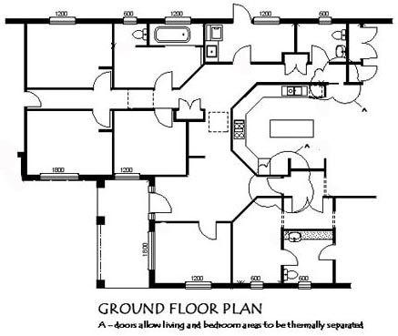 Environmental house design