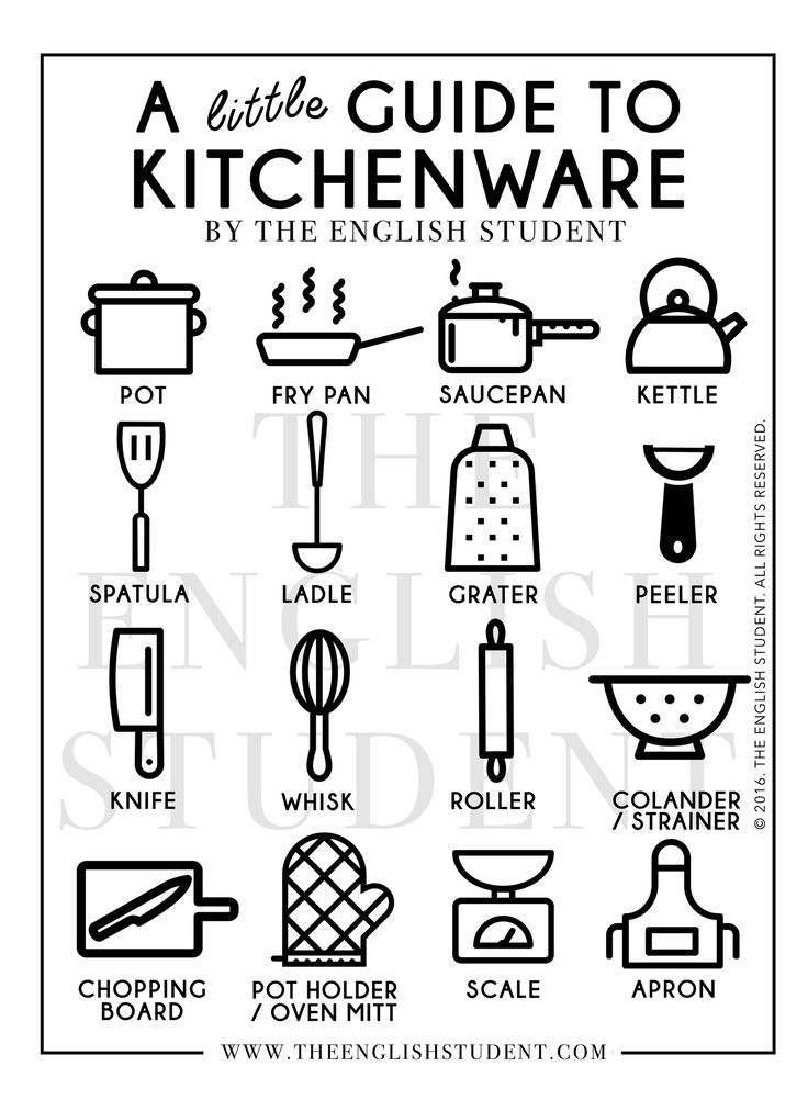 A little guide to Kitchenware