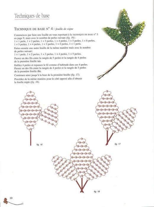 Карликовые деревья из бисера. Обсуждение на LiveInternet - Российский Сервис Онлайн-Дневников