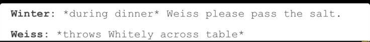 RWBY Weiss Lol