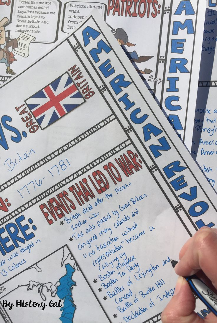 Students will color and doodle as they learn about the American Revolution (Revolutionary War or War for Independence). These graphic doodles notes summarize the events that led to the revolution, Tories v. Patriots, 2nd Continental Congress, advantages and disadvantages of the British and Americans, important British and American leaders, important battles, and the Treaty of Paris 1783. Great for use with your 6th, 7th, 8th, 9th, 10th, and 11th grade classroom or homeschool students! $