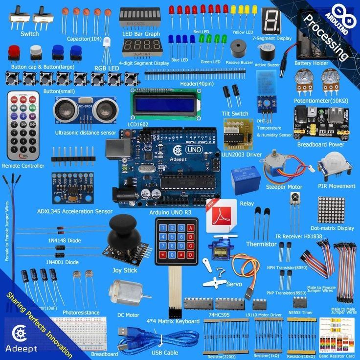 Details about adeept new ultimate starter kit for arduino