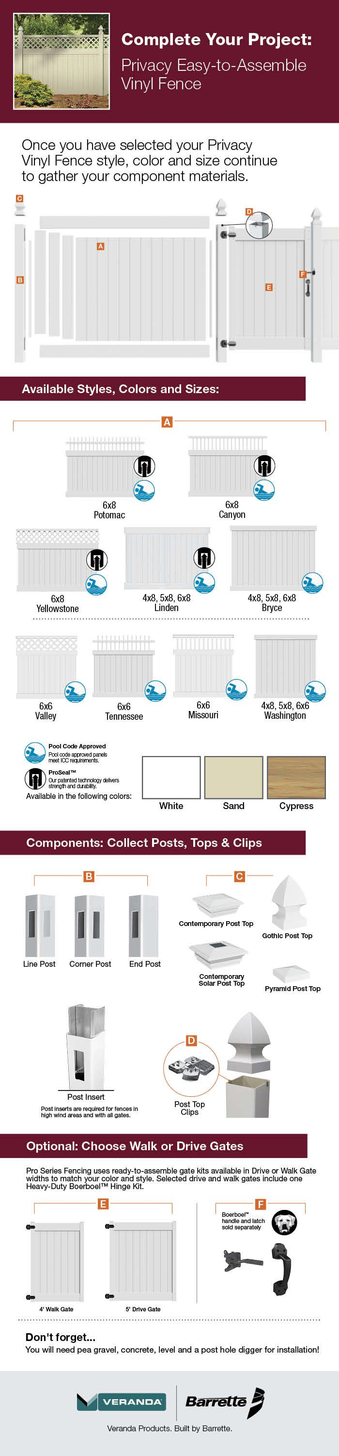 Veranda White Vinyl Linden Pro Privacy Fence Panel Kit (Common: 6 ft. x 8 ft.; Actual: 68 in. x 91 in.)-73013298 - The Home Depot