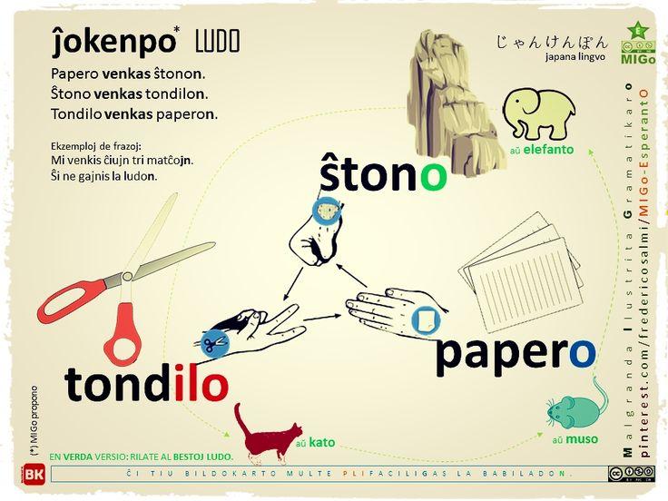 #migo #esperanto #ludo #akuzativon #ĵokenpo #jokenpo #jankenpo #tondilo #papero #ŝtono #muso #elefanto #kato #besto #japana #nipo #venko #afikso #ilo