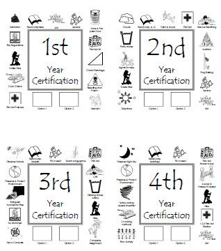 Girl's Camp Certification Punch Cards