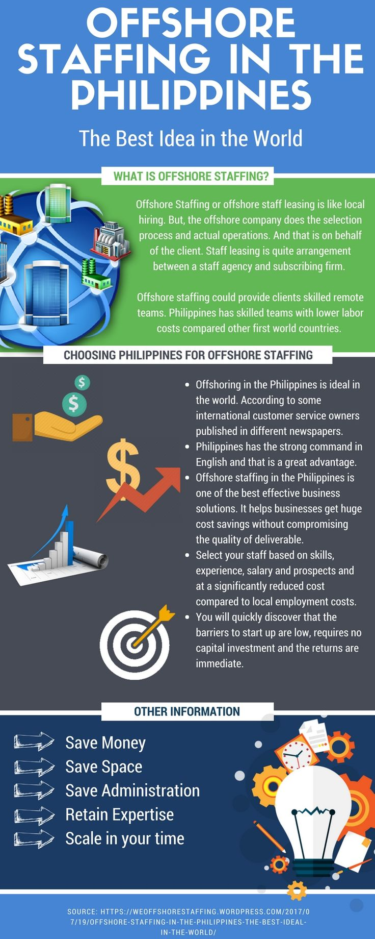 Offshoring in the Philippines is ideal in the world. Offshore staffing in the Philippines has the highest literacy rates in the world (92.6 %).