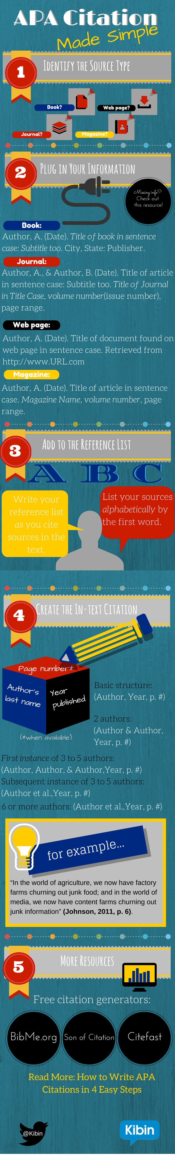 17 best ideas about apa style paper apa style apa apa citation an mba can always help to get your dream job or we can