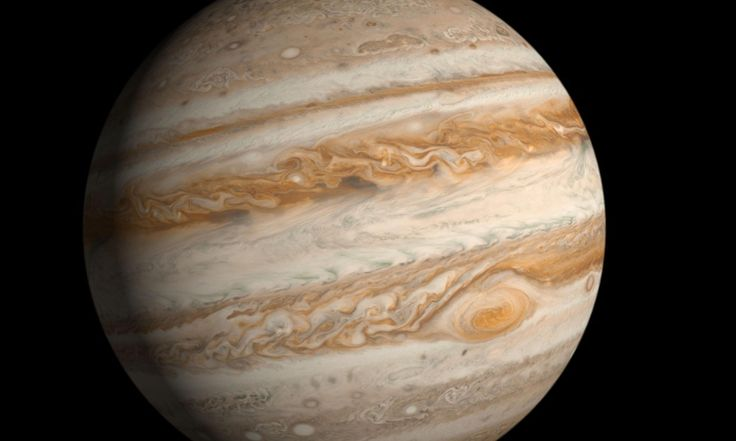 10 Interesting Facts about Jupiter