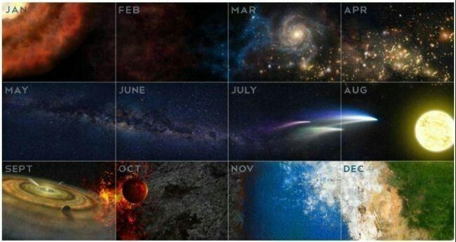 Calendario cósmico. El hombre en los últimos 12 segundos, la nada!