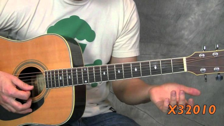 Super Easy Beginner Guitar Lesson-Knockin On Heaven's Door-Bob Dylan
