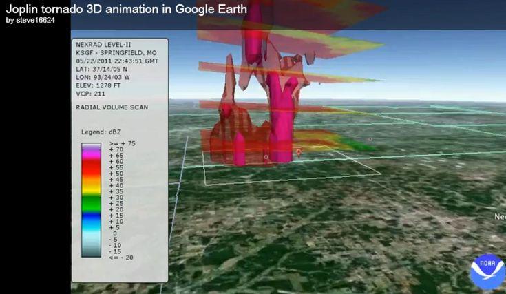 """Combating Tornado Fatigue: A Proposal for """"Tornado Alerts"""" and """"Tornado Emergencies"""""""