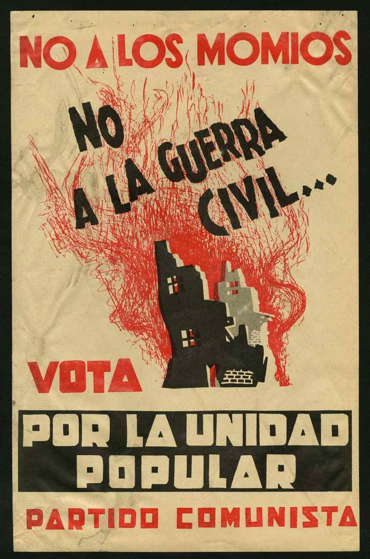 Partido Comunista. Elecciones parlamentarias 1973 (Fuente: http://search.socialhistory.org/Record/845709)