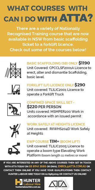 Construction Licences & Training Courses NSW - Hunter Labour Hire