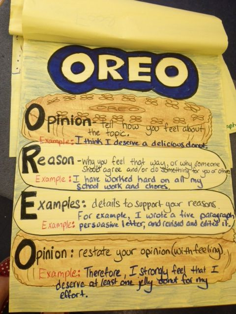 OREO persuasive writing anchor chart (picture only) opinion, reason, example, opinion restated because who doesn't love oreos?