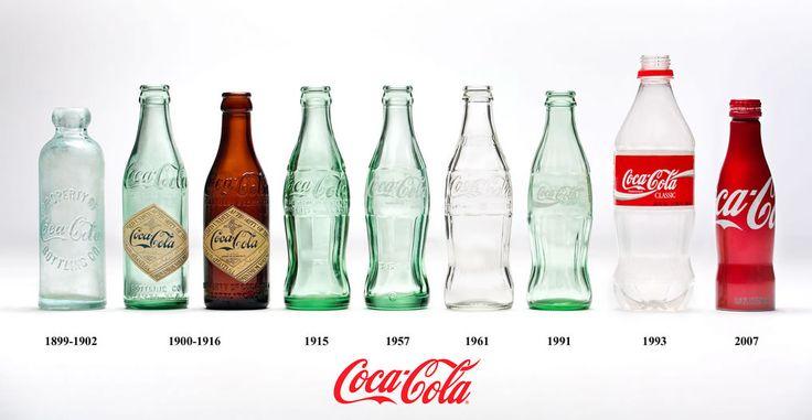 Dios, Patria y Coca Cola, Ana Laura Guzmán H - Polígrafo Digital