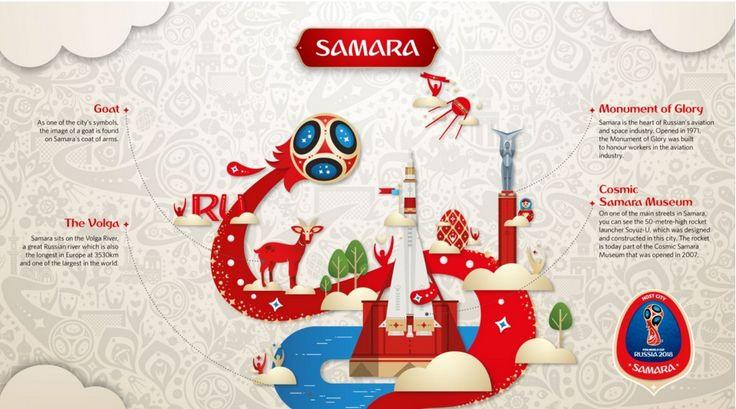 Samara is represented by the Soyuz spacecraft