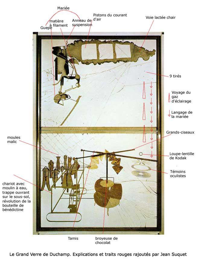 """Marcel Duchamp - """"La mariée mise a nue par ses célibataires même (Le Grand Verre)"""". 1915-23, huile, feuille de plomb, fil de plomb, poussière et vernis sur deux plaques de verre (brisées), chacune d'elles montées entre deux autres plaques de verre avec cinq fils de verre très fins, de la feuille d'aluminium et un cadre en bois et acier, 272,5 x 175,8 cm. Philadelphia Museum of Art"""