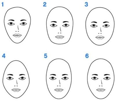 Are you round, square, long, heart or oval?determine face shape and hair