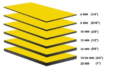 Trespa Athlon Thickness Phenolic Resin Countertop Material