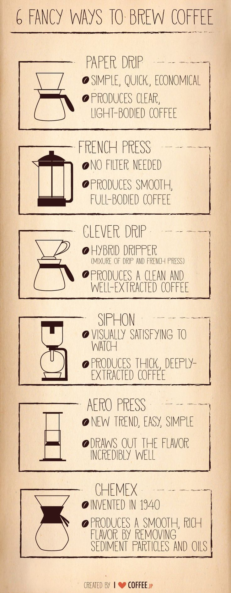 6 fancy ways to make coffee....