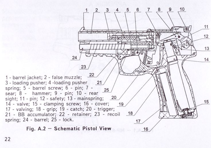 64 best gun nomenclature images on pinterest