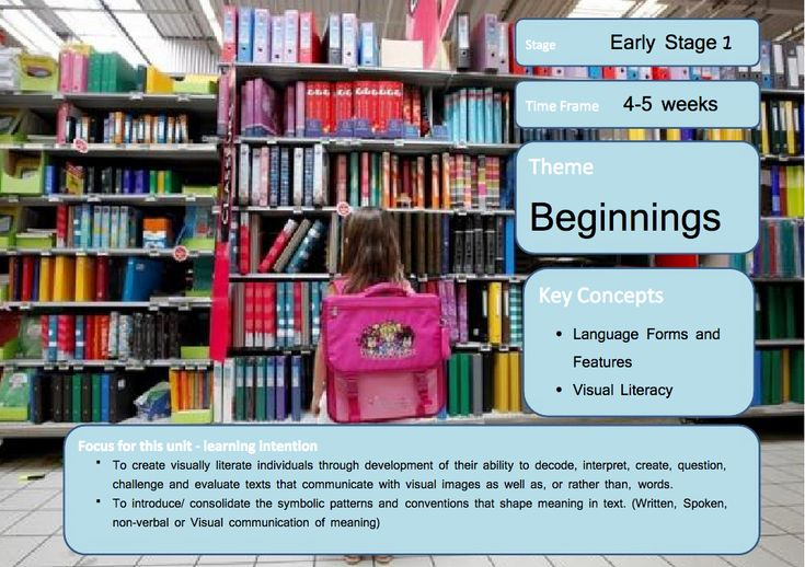 Australian Curriculum Units of work