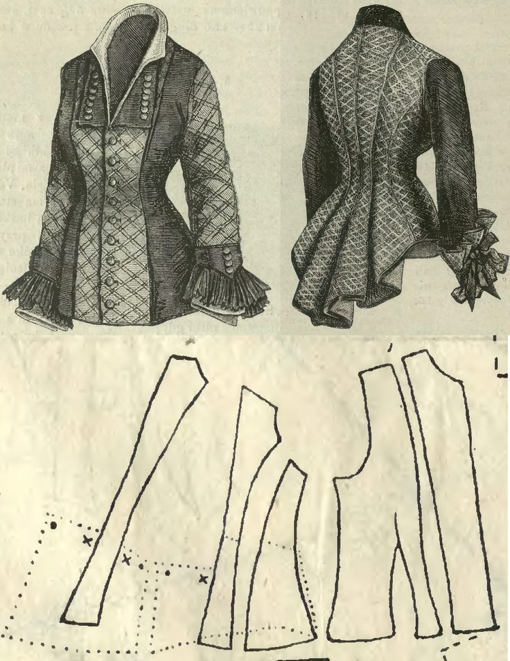 Tygodnik Mód 1877.: Stylish basque bodice.