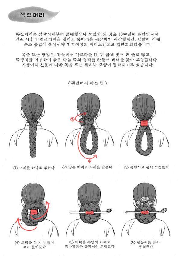 참고문헌 - 고전으로 본 전통머리(2011) 조성옥 외 braids hair
