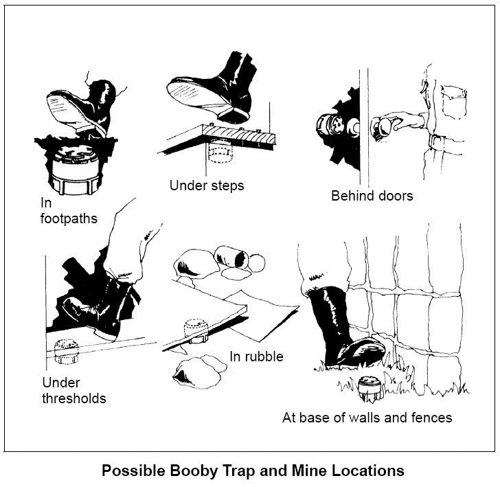 20 best Trip wire / boobie traps images on Pinterest