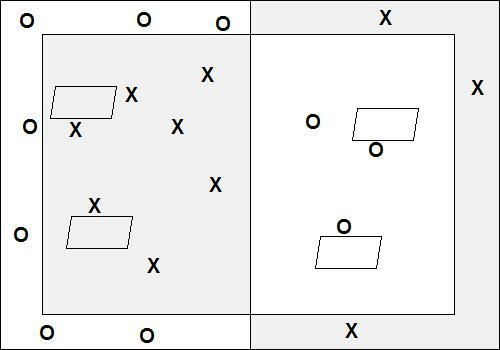 Trefbal met matten | LesWiki